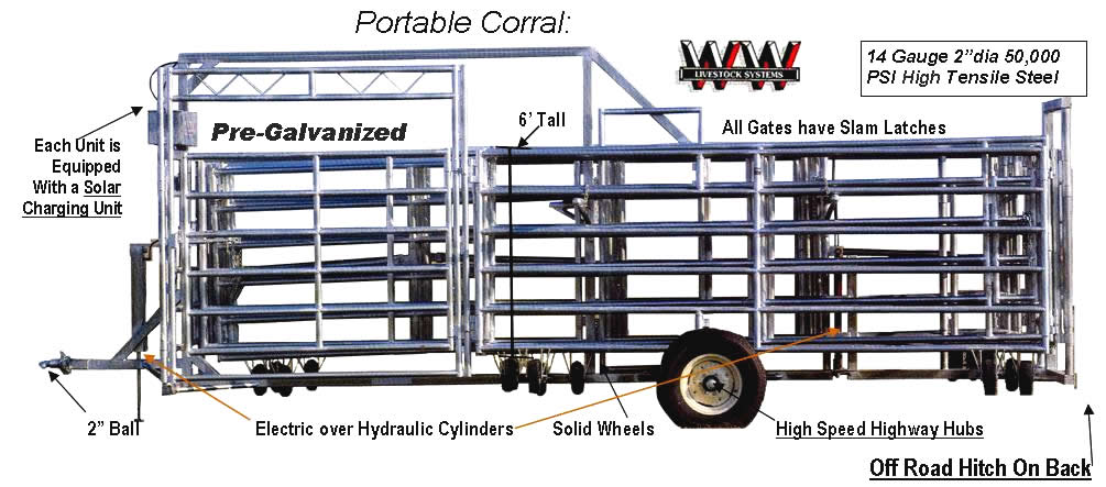 Ww Express Portable Cattle Corral Sold By Ackerman